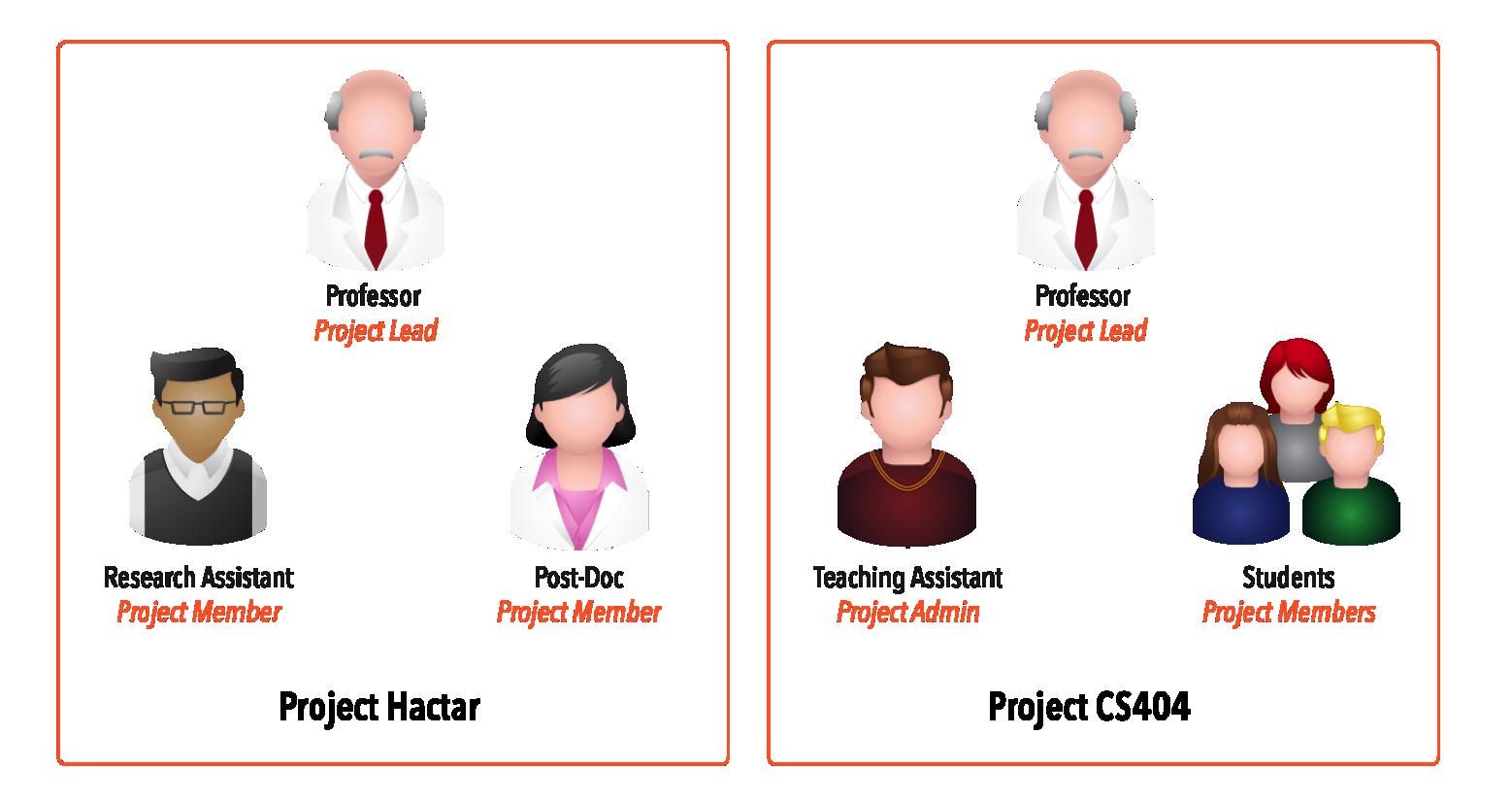 ProjectGraphic-2