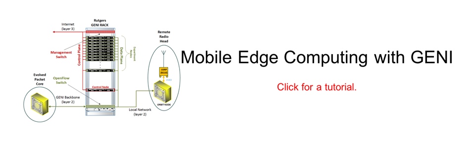 Mobile Edge Computing with GENI